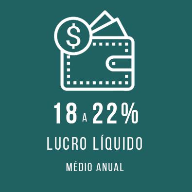 Lug's - Lucro